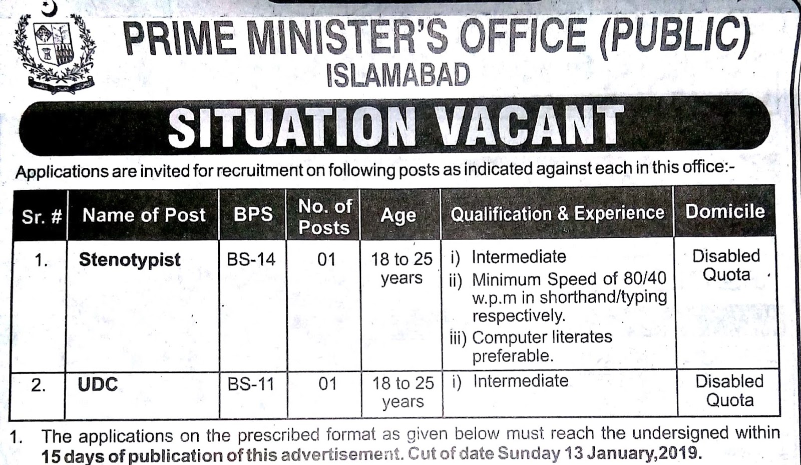 Jobs Announces In Prime Minister Office Islamabad 31 Dec