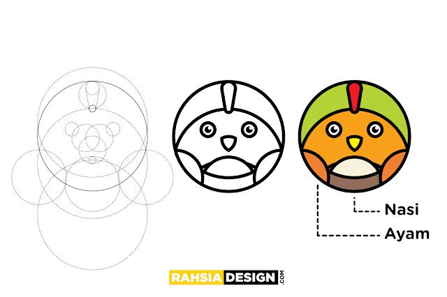 3 Tips Ringkas Berjinak dengan Illustration