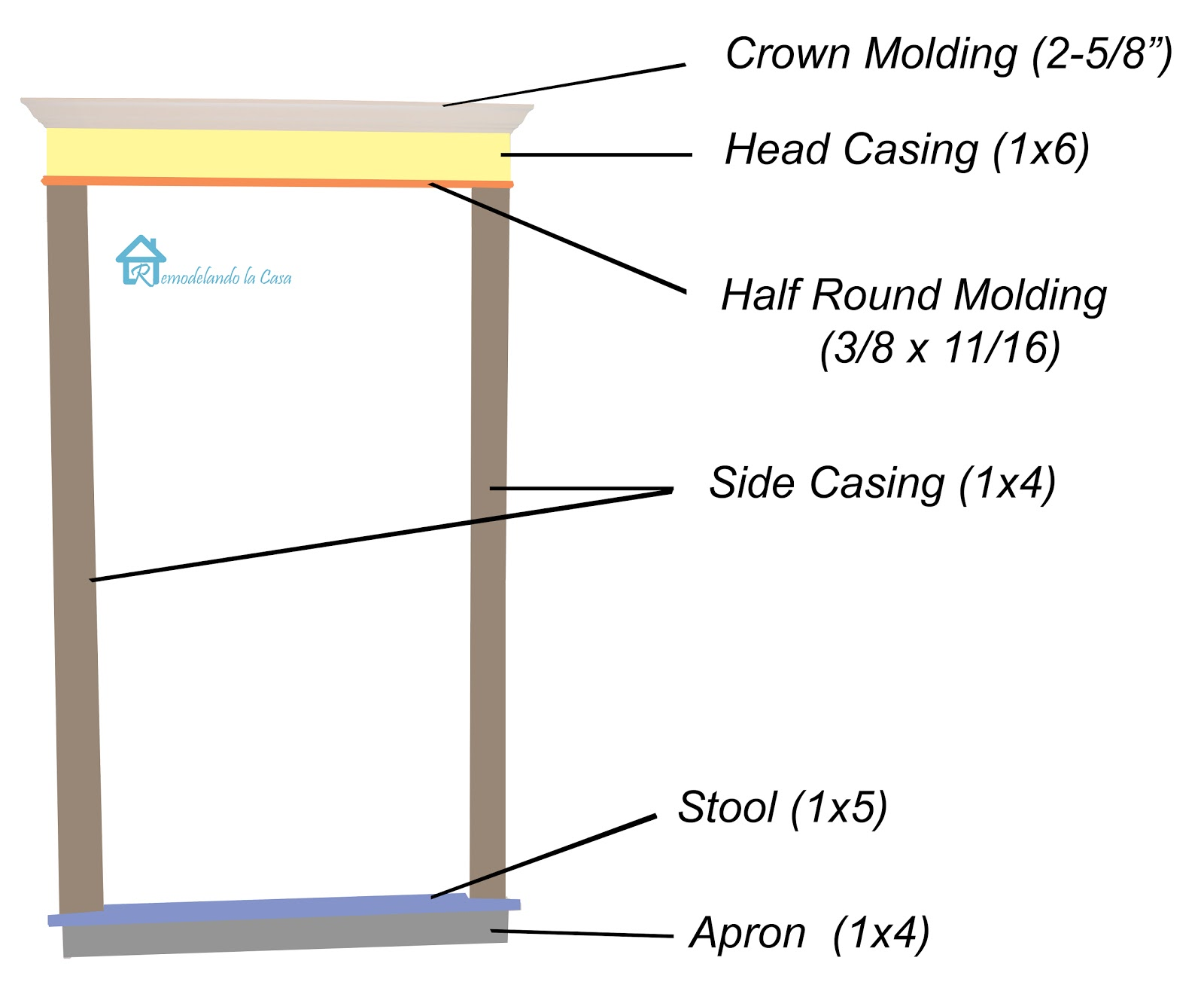 How To Install Trim On A Double Window Remodelando La Casa