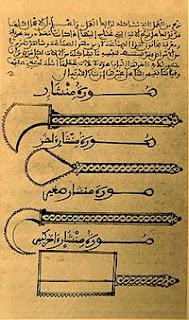 Gambar Lukisan dari peralatan kedokteran pada masa Al-Andalus.