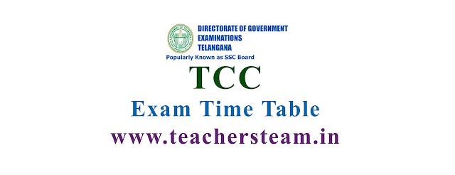 Technical Certificate Course