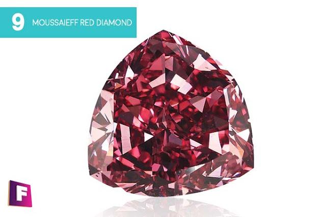 diamantes mas caros del mundo 2017 | puesto 9 moussaieff red diamond - foro de minerales