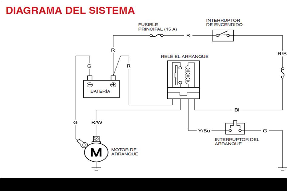 Sistema de encendido de motocicletas pdf