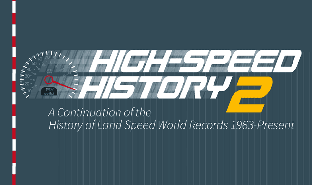 High-Speed History 2: Landspeed World Records from 1963-Present