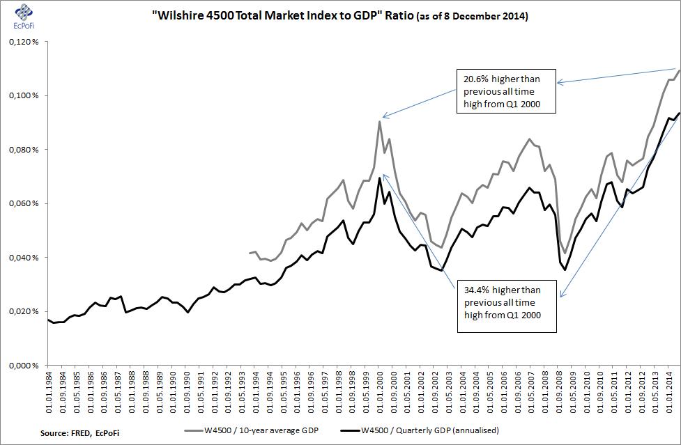 EcPoFi - Economics, Politics, Finance: Ten Charts Demonstrating the