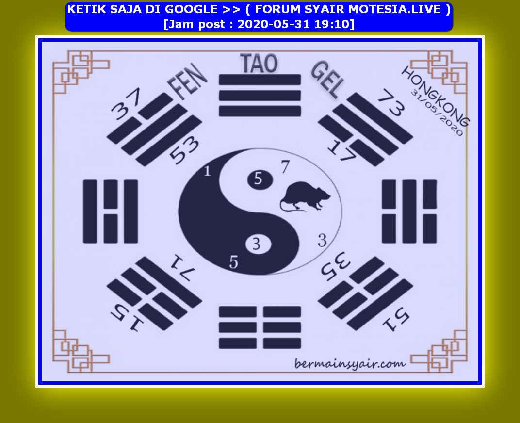 Kode syair Hongkong Minggu 31 Mei 2020 112