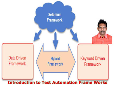 Test Automation Tutorial