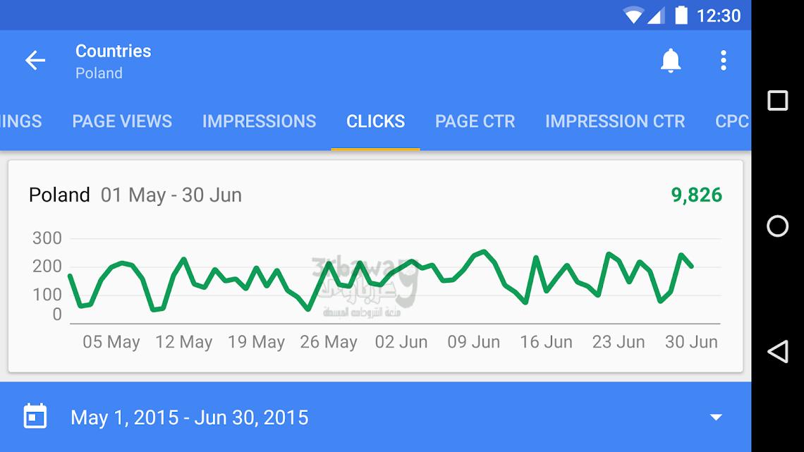 تحميل تطبيق جوجل ادسنس لهواتف الاندرويد Google AdSense App