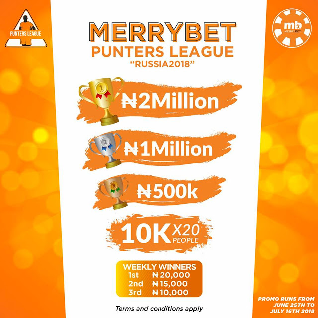 Win Millions in Merrybet Punters League For Russia 2018.