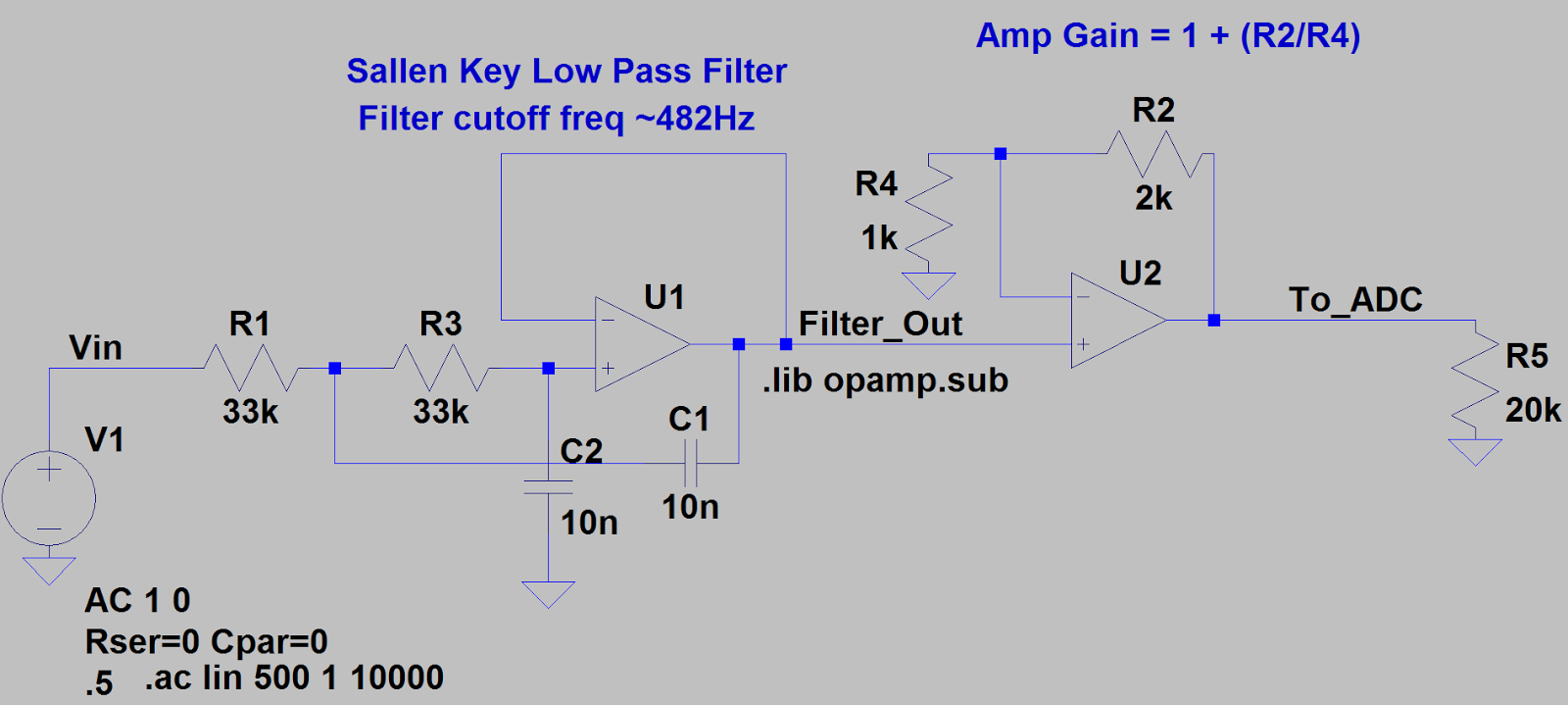 Non Inverting Op Amp Bode Plot Opampinvertingamplifiercircuitpng