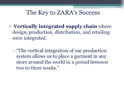 vertical chain management of zara ass The zara gap – and retail denial we're not vertical postponement is a well-known concept in supply chain management.