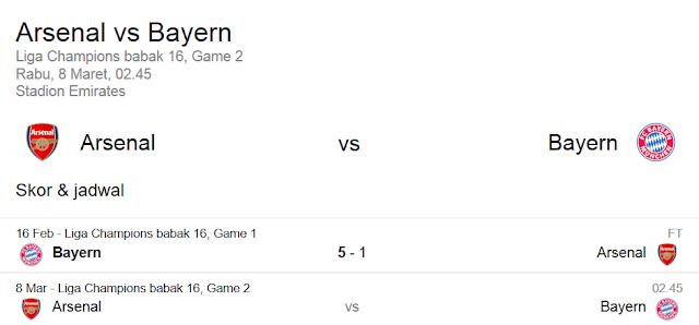 Prediksi Skor Arsenal VS Bayern Munchen | Polisibola.com