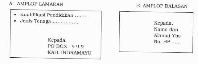 Loker Rumah Sakit Umum Daerah Indramayu
