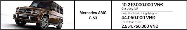 Giá xe Mercedes AMG G63 nhiều ưu đãi hấp dẫn
