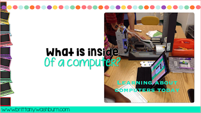 Inside of a Computer Lesson and Activity