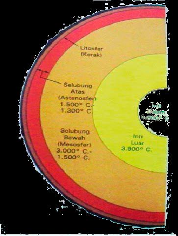 markijar.com - Materi Sejarah SMA - Menelusuri Peradaban Awal di Kepulauan Indonesia - ujian nasional bahan ajar materi ujian nasional pelajaran ipa mata pelajaran kisi kisi contoh soal cpns - ujian nasional ujian nasional online ujian nasional sma ujian nasional smk ujian nasional smp bahan ajar bahan ajar kurikulum 2013 bahan ajar matematika bahan ajar bahasa indonesia bahan ajar tik bahan ajar smp materi bahasa inggris materi agama materi aljabar materi biologi materi fisika materi kimia materi sejarah materi bahasa indonesia materi digital materi ekonomi materi smp materi matematika materi kuliah materi pelajaran materi manajemen materi komputer materi ujian nasional pelajaran ipa pelajaran ips pelajaran bahasa ingris pelajaran bahasa indonesia pelajaran pkn pelajaran agama islam mata pelajaran pelajaran matematika belajar bahasa inggris belajar matematika kisi kisi un smp kisi kisi un sma contoh soal cpns