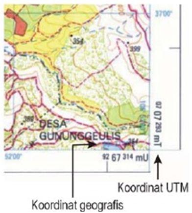 Cara Membaca dan Mencari Titik Koordinat Geografis sert UTM