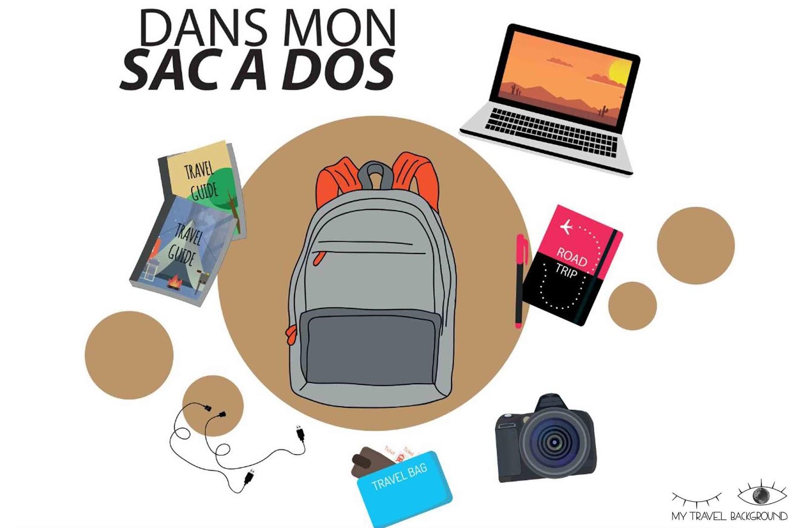 My Travel Background : Comment organiser sa valise pour un long voyage? - Dans mon sac à dos