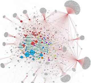Gráfico da rede reprodutora e multiplicadora de vigarices