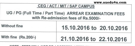 Anna univeristy exam fee last date
