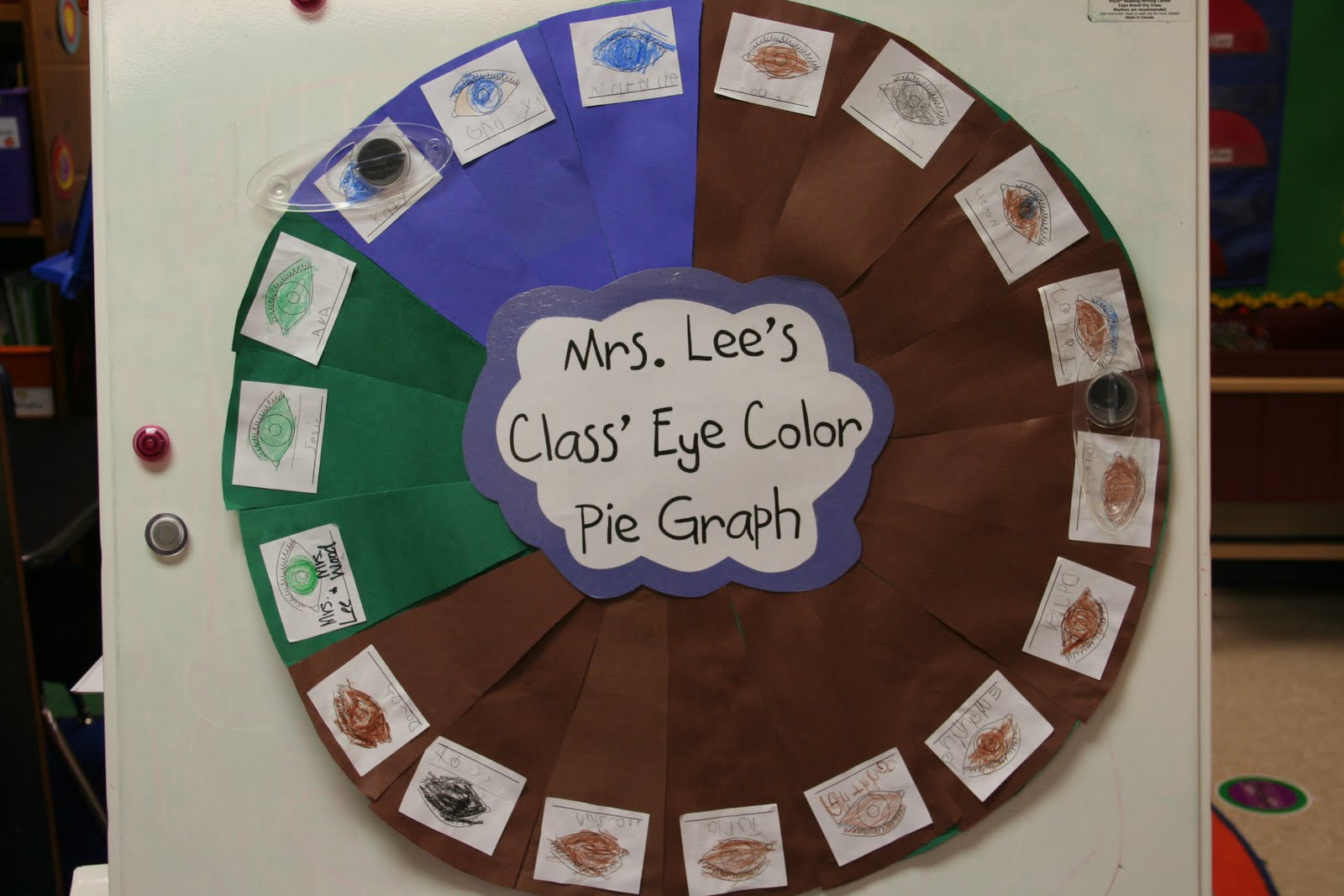 Mrs Lee S Kindergarten All About Me And Name Cheers
