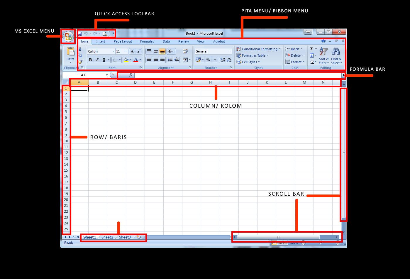 Fungsi Menu Format Pada Microsoft Excel