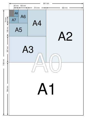 ISO A Series Paper Sizes