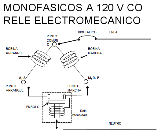 ESQUEMA DE CONEXIONES ELECTRICAS DE MOTOCOMPRESORES