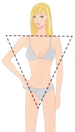Corpo Triangulo Invertido