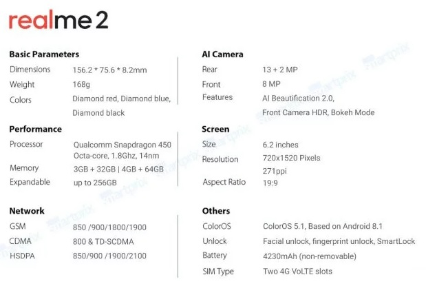 Alleged Realme 2 Full Specs