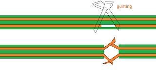 Cara mudah memperbaiki Terminal Roll Listrik stop kontak yang rusak