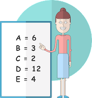 Finding Correct Numbers For Letters - Maths Puzzle