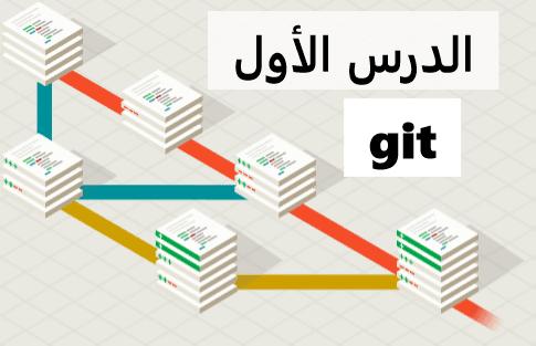 git  ماهو git  ؟ لماذا أستخدم git  ؟ فيما أستخدم git  ؟ ما الفائدة من استخدام git  ؟  في الربع الأول من هذه الدورة سوف تتعلم التالي :  دليل المبتدئين إلى GitHub .  1- أساسيات التعامل مع Git .  2-شرح الإشتراك في Git .  3-شرح الإشتراك في Github .  4- التعامل مع  Git .  5-التعامل مع Github .  6- أنشاء مشروع Git .  7- سحب Git .  8- دفع Git .  9- الأوامر الأساسية والمتقدمة في Git .