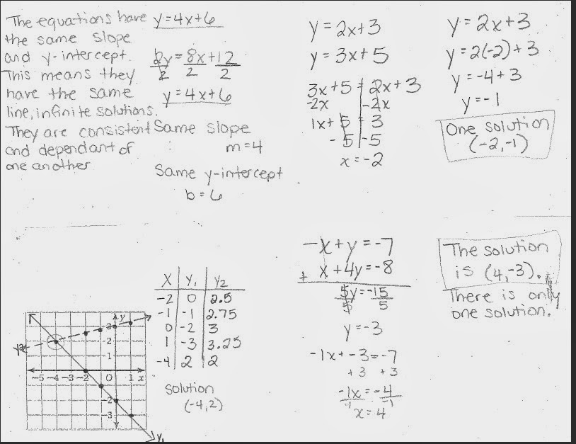 Irrational.Inspiration for the Middle School Math Classroom
