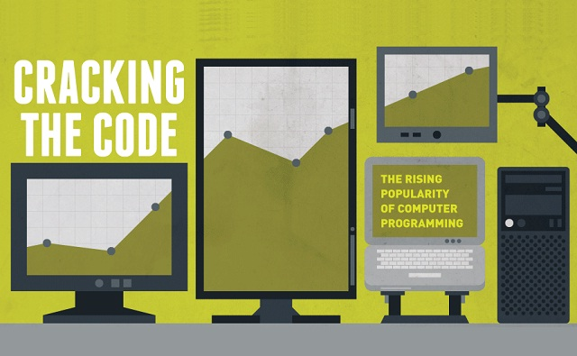 Image: Cracking the Code: The Rising Popularity of Computer Programming