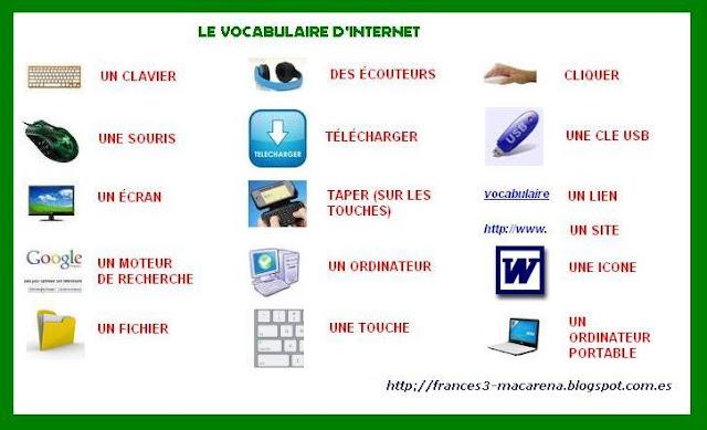 Resultado de imagen de vocabulaire nouvelles technologies