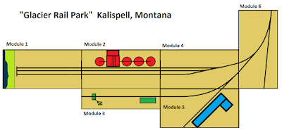A Look at the Track Plan