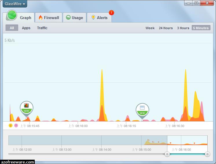 GlassWire 1.0.40 Beta - 監控電腦連線狀態的免費軟體 - 免費軟體下載