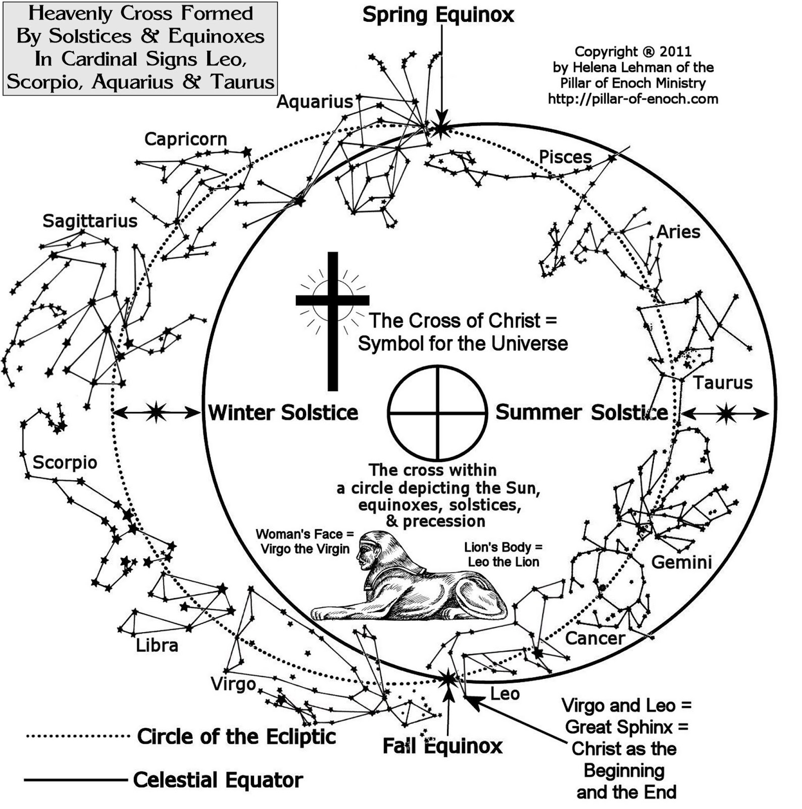 Pillar Of Enoch Ministry Blog A Study Of The Four Holy