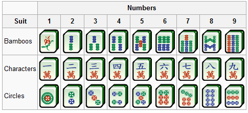 McGill Mahjong: The Basics of Learning Hong Kong Old Style