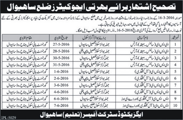 Last Date Extended for Educators Jobs 2016 Sahiwal District