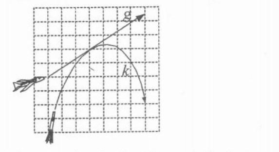 Soal HOTS Matematika SMK ( Persiapan UN)