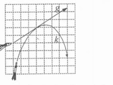 Arsip OSN:  Soal HOTS Matematika SMK ( Persiapan UN)
