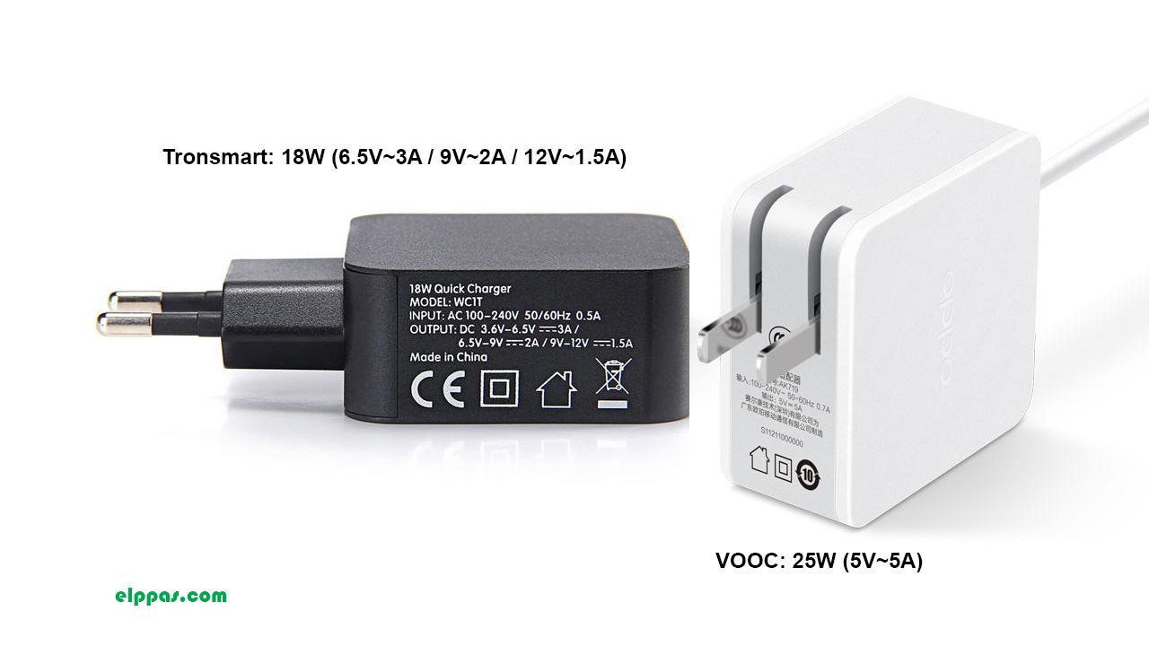 Jangan Salah Beli Charger Cepat Dan Kabel Fast Charging Untuk Hp Mobil 2 Port Usb Adapter 1a 2a Bisa Dilihat Di Gambar Tersebut