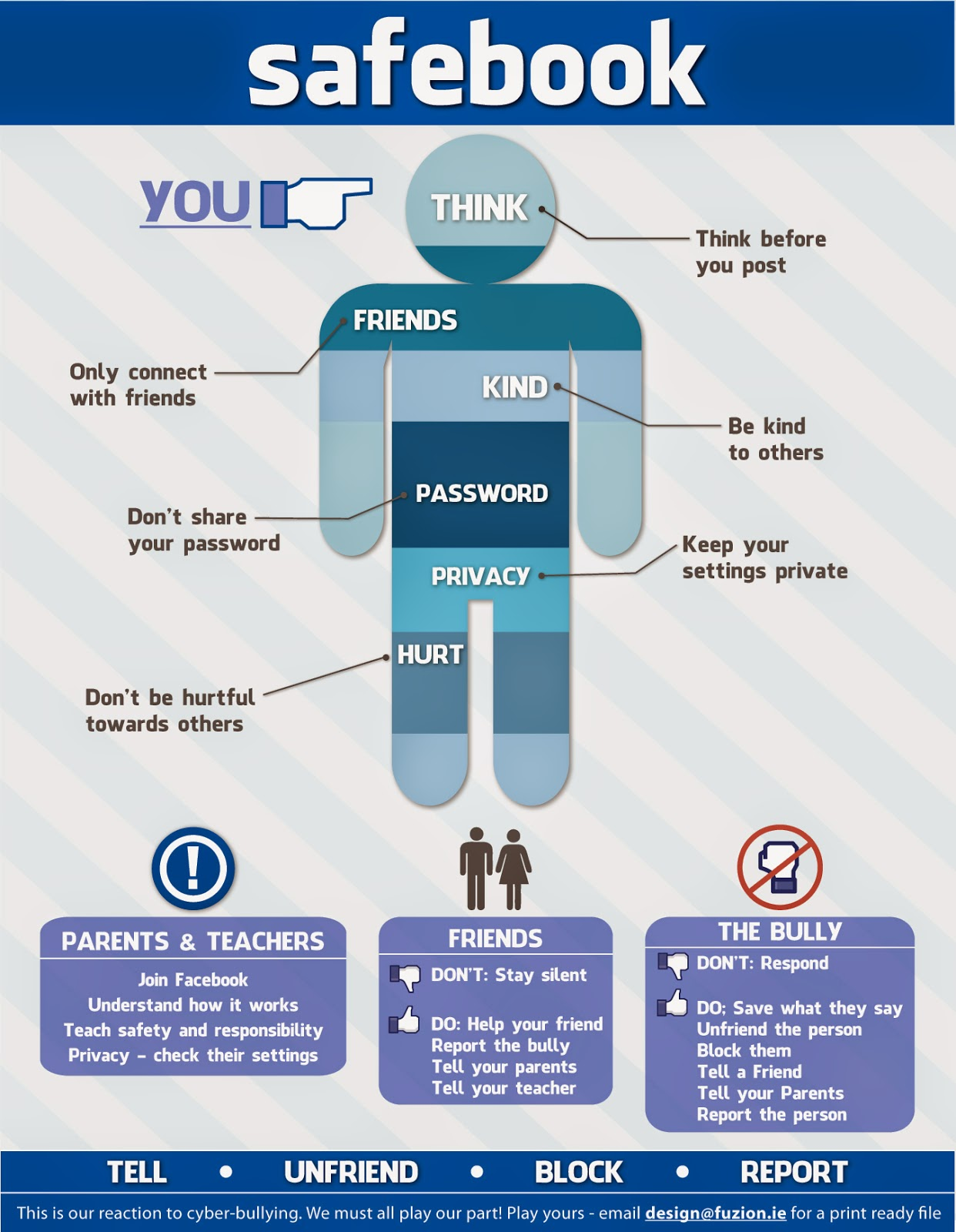 Safebook How To Be Safe On Facebook Infographic The Anti Bully Blog