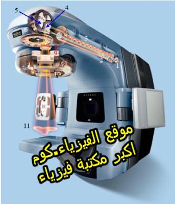 بحث عن انواع واستخدمات المعجلات النووية PDF برابط مباشر- nuclear accelerators