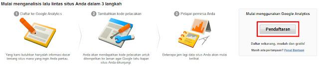 Cara Mendaftar Google Analytics serta Memasang Tracking ID di Blog
