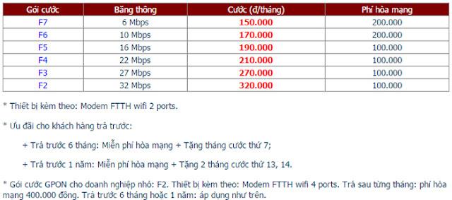 lắp Mạng Internet FPT Phường Trần Phú 1