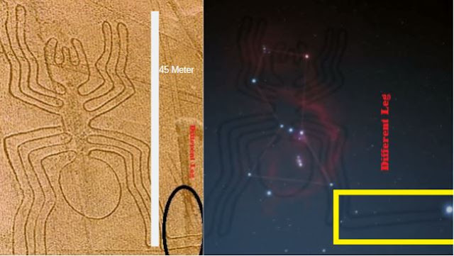 GOD Signs - The Nazca Lines