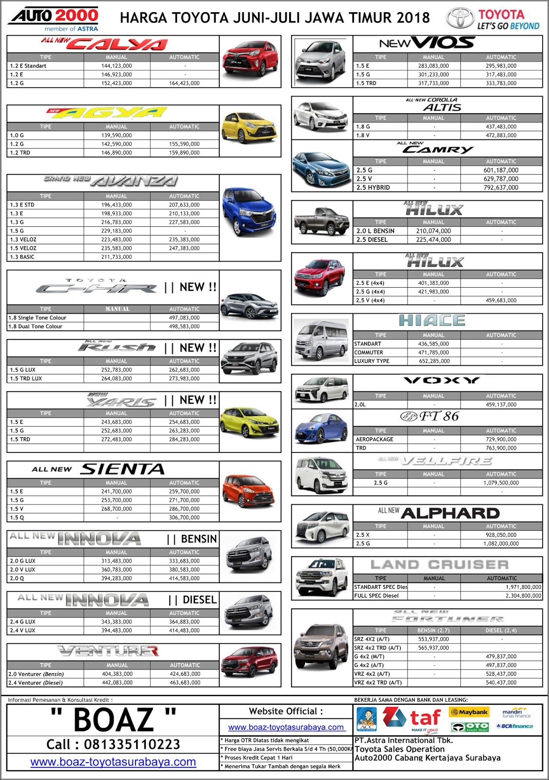 Daftar Harga Mobil Toyota Di Surabaya